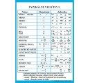 Jednotky fyzikálnych veličín I. (merné jednotky SI)