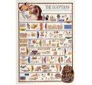 Staroveký Egypt - obrázková nástenná tabuľa