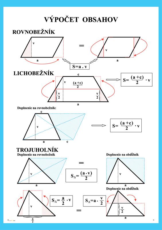 Výpočet obsahov=rovnobežník, lichobežník, trojuholník