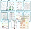 Kompletná  11 ks-ová súprava obrazov na matematiku