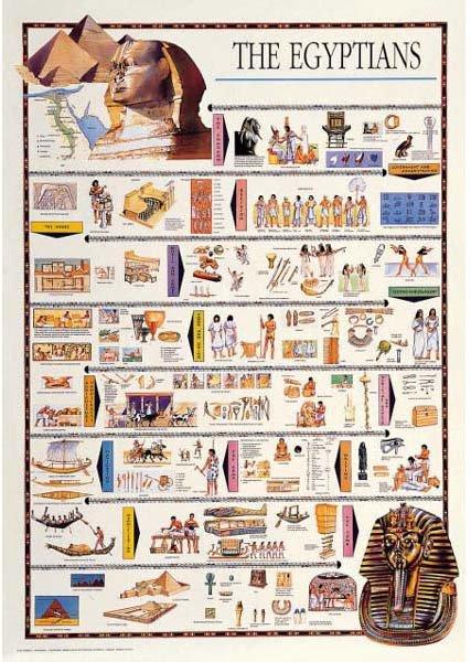 staroveky-egypt.jpg