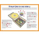 Štruktúra CD-DVD ROM-U