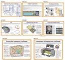 Informatika kompletná sada, 8 ks-ová súprava
