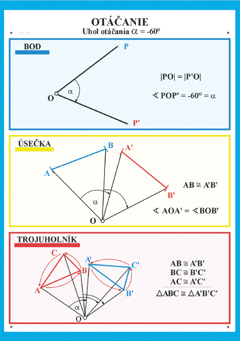 Otáčanie, uhol otáčania=bod úsečka, trojuholník