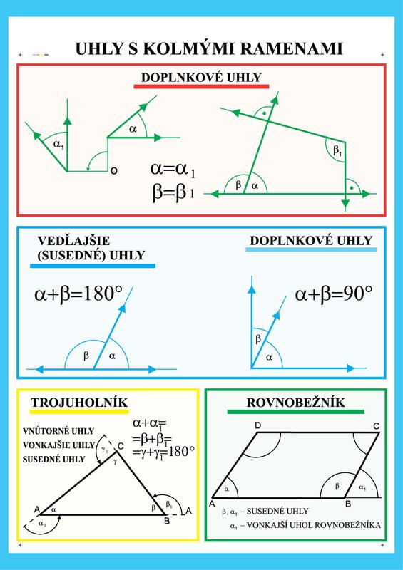 Uhly s kolmými rozmermi=vedľajšie a doplnkové uhly, trojuholník, rovnobežník