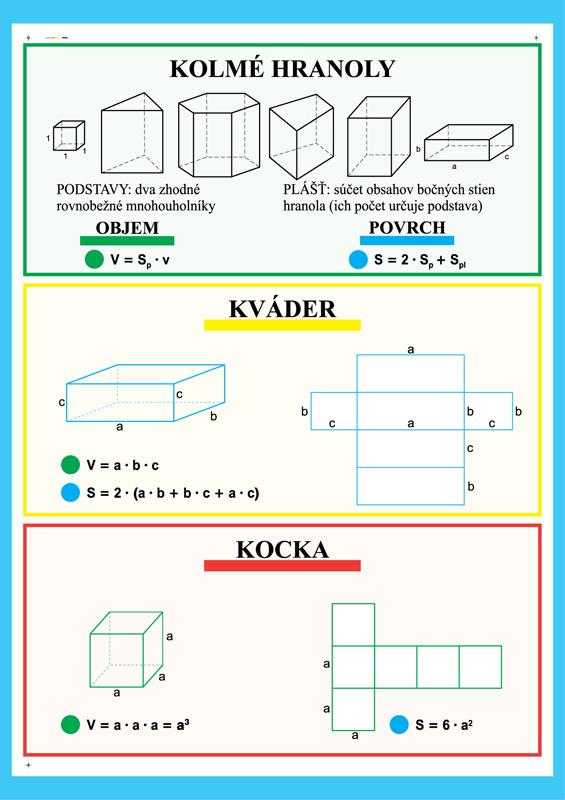 Kolmé  hranoly, objem ,povrch=kváder, kocka