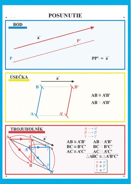 Posunutie=bod, úsečka, trojuholník