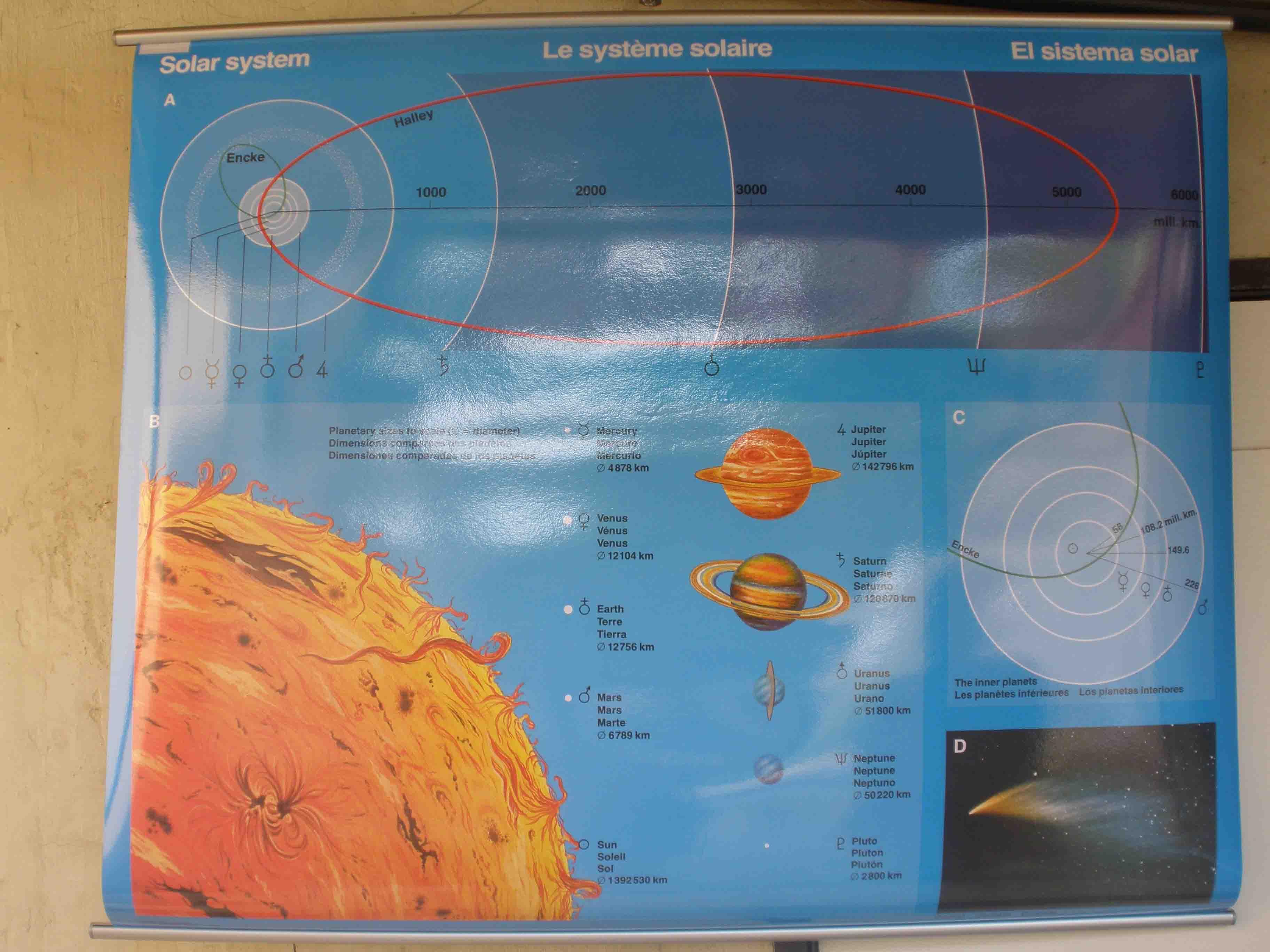 Slnečná sústava – vzdelávacia mapa, bez titulkov